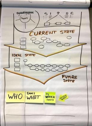 Process mapping presentation