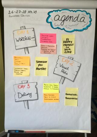Presentation skills agenda